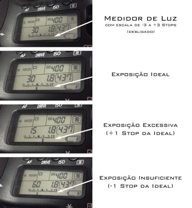 Fotometro